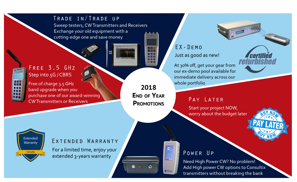 2018 End of Year Promotions